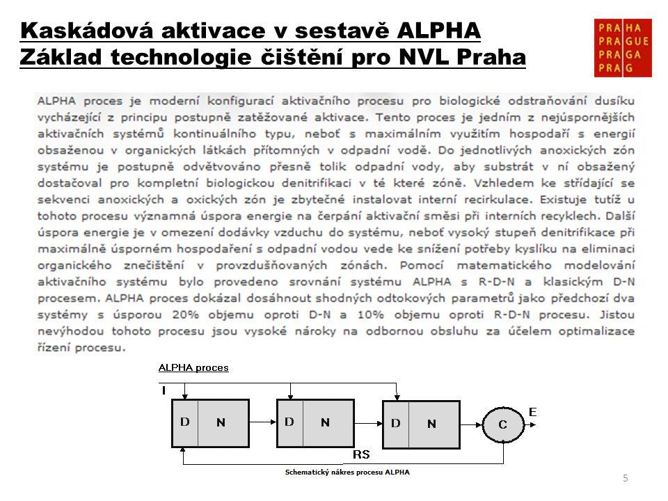 5 Kaskádová aktivace v sestavě ALPHA Základ technologie čištění pro NVL Praha