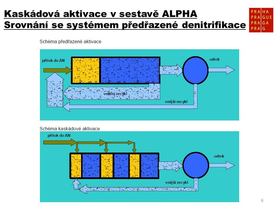 6 Kaskádová aktivace v sestavě ALPHA Srovnání se systémem předřazené denitrifikace