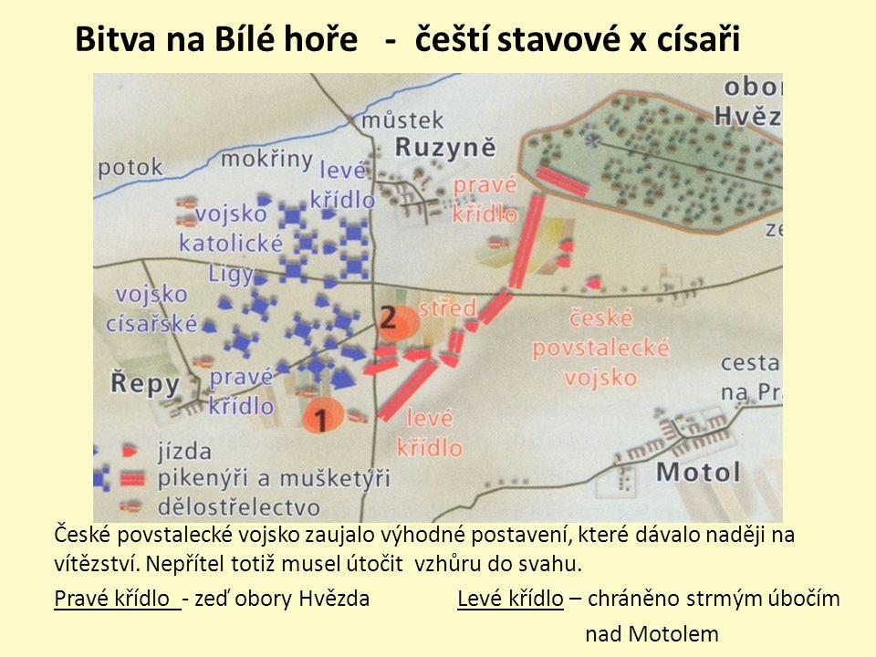 Bitva na Bílé hoře - čeští stavové x císaři České povstalecké vojsko zaujalo výhodné postavení, které dávalo naději na vítězství. Nepřítel totiž musel