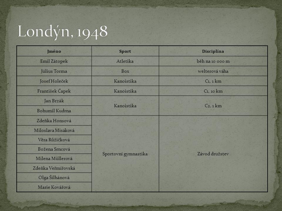 JménoSportDisciplína Emil ZátopekAtletikaběh na 10 000 m Július TormaBoxwelterová váha Josef HolečekKanoistikaC1, 1 km František ČapekKanoistikaC1, 10