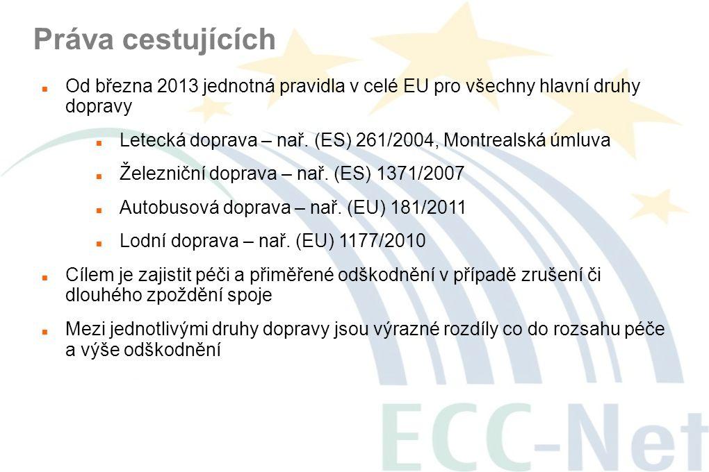 Práva cestujících  Od března 2013 jednotná pravidla v celé EU pro všechny hlavní druhy dopravy  Letecká doprava – nař. (ES) 261/2004, Montrealská úm