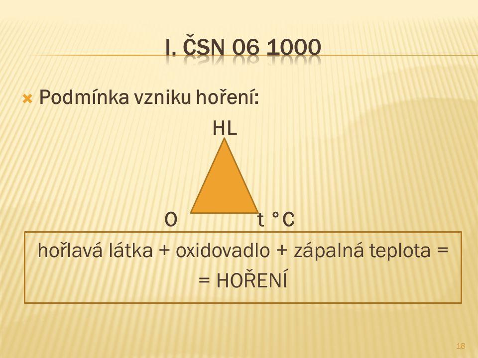  Podmínka vzniku hoření: HL O t °C hořlavá látka + oxidovadlo + zápalná teplota = = HOŘENÍ 18