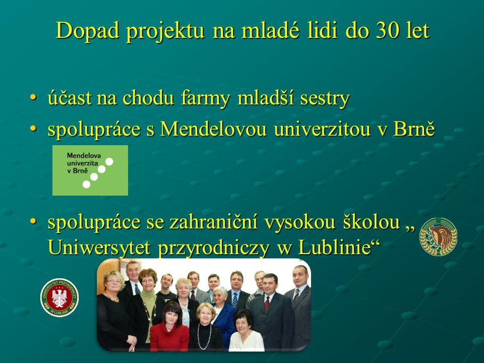 Dopad projektu na mladé lidi do 30 let • účast na chodu farmy mladší sestry • spolupráce s Mendelovou univerzitou v Brně • spolupráce se zahraniční vy