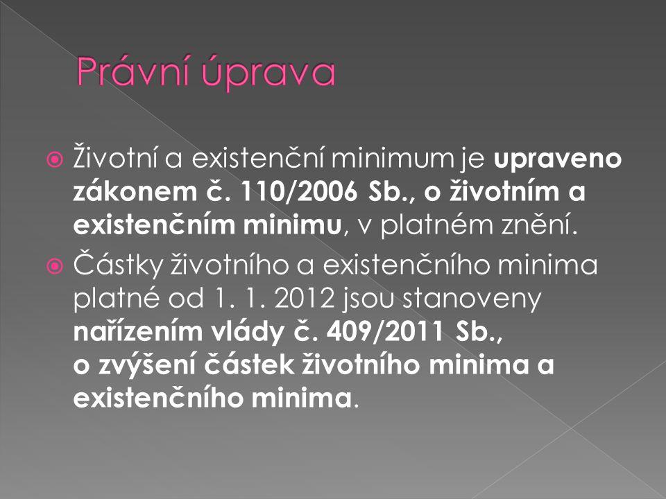  Životní a existenční minimum je upraveno zákonem č. 110/2006 Sb., o životním a existenčním minimu, v platném znění.  Částky životního a existenčníh