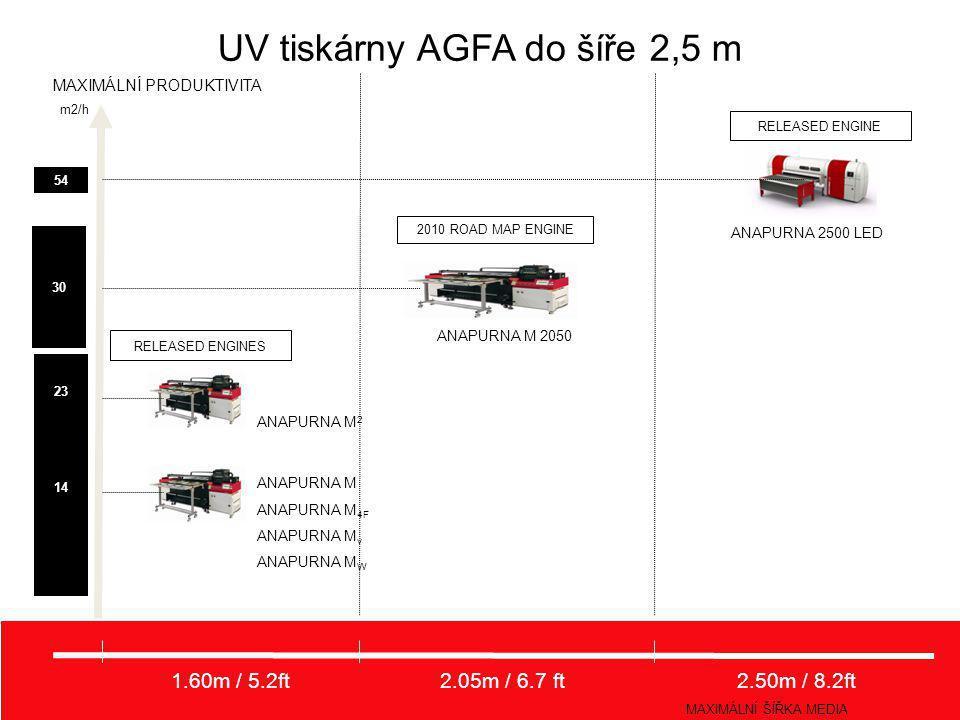 15 m2/h MAXIMÁLNÍ PRODUKTIVITA 54 23 14 ANAPURNA M 2050 30 ANAPURNA 2500 LED ANAPURNA M ANAPURNA M 4F ANAPURNA M v ANAPURNA M W ANAPURNA M 2 1.60m / 5
