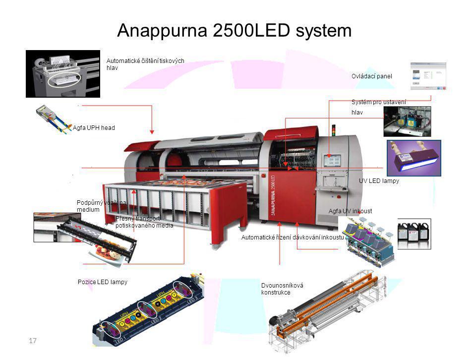 17 Anappurna 2500LED system Automatické čištění tiskových hlav Agfa UPH head Podpůrný vozík na medium Přesný transport potiskovaného media Automatické