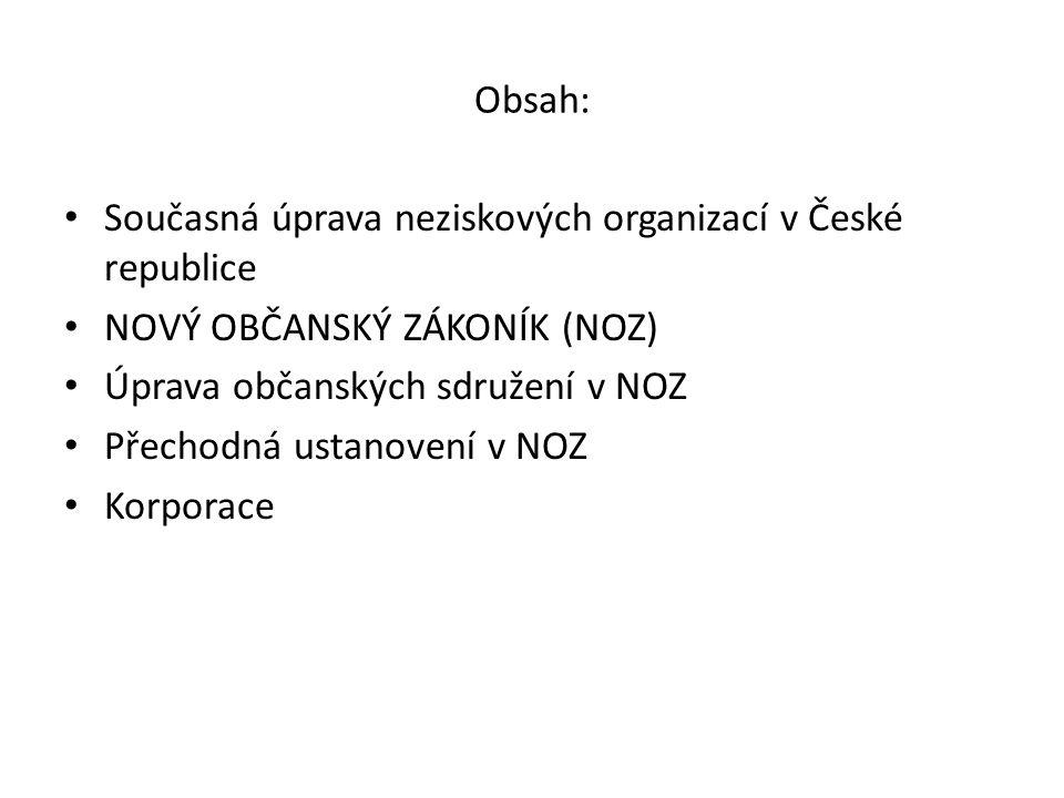 Obsah: • Současná úprava neziskových organizací v České republice • NOVÝ OBČANSKÝ ZÁKONÍK (NOZ) • Úprava občanských sdružení v NOZ • Přechodná ustanov