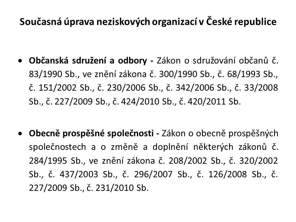  Nadace a nadační fondy - Zákon o nadacích a nadačních fondech č.