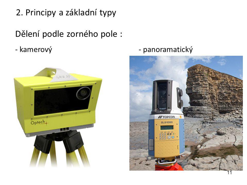 12 Polární skener měří: - vodorovný směr, - svislý úhel, - šikmou délku (fázový nebo pulsní dálkoměr).