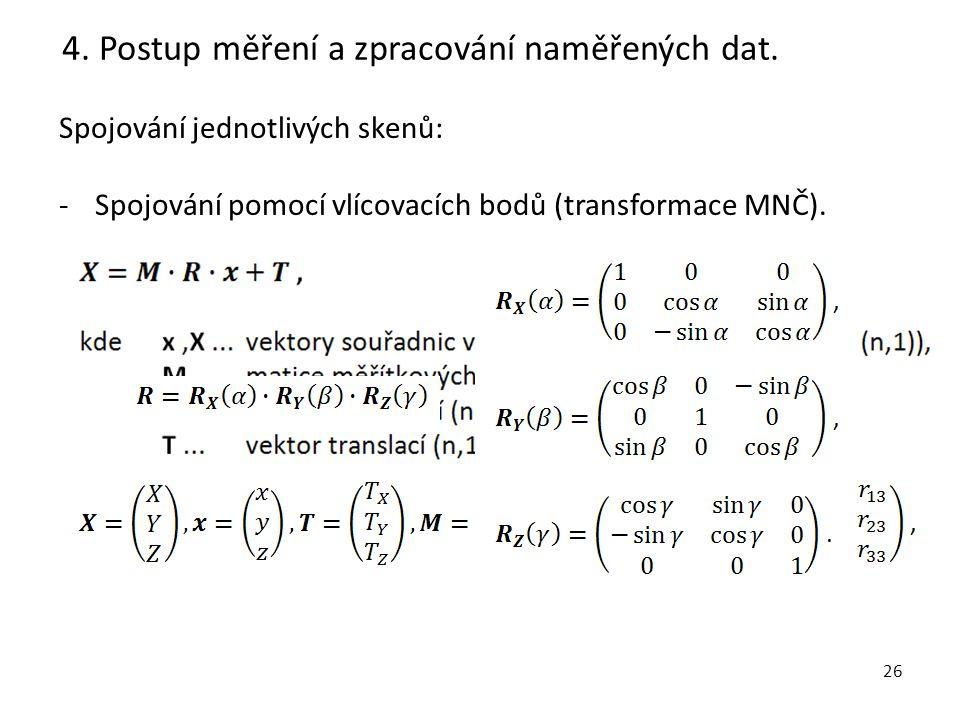 27 Spojování jednotlivých skenů: -Spojování skenů na základě překrytu (ICP Algoritmus, Iterative Closest Point Algorithm).