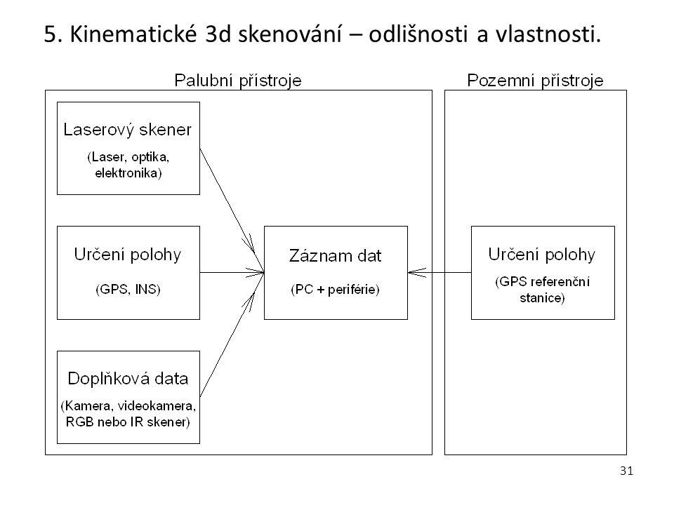 32 5. Kinematické 3d skenování – odlišnosti a vlastnosti.