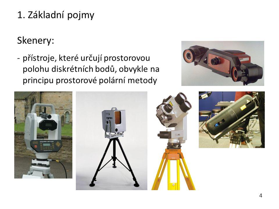 5 Hlavní znaky: - neselektivní určování 3D souřadnic, - obrovská množství bodů (mračna), řádově miliony, - velká rychlost měření, 1 000 bodů/ sekundu a i více (1e6), - nutná nová forma zpracování, zvláště pro geodety.