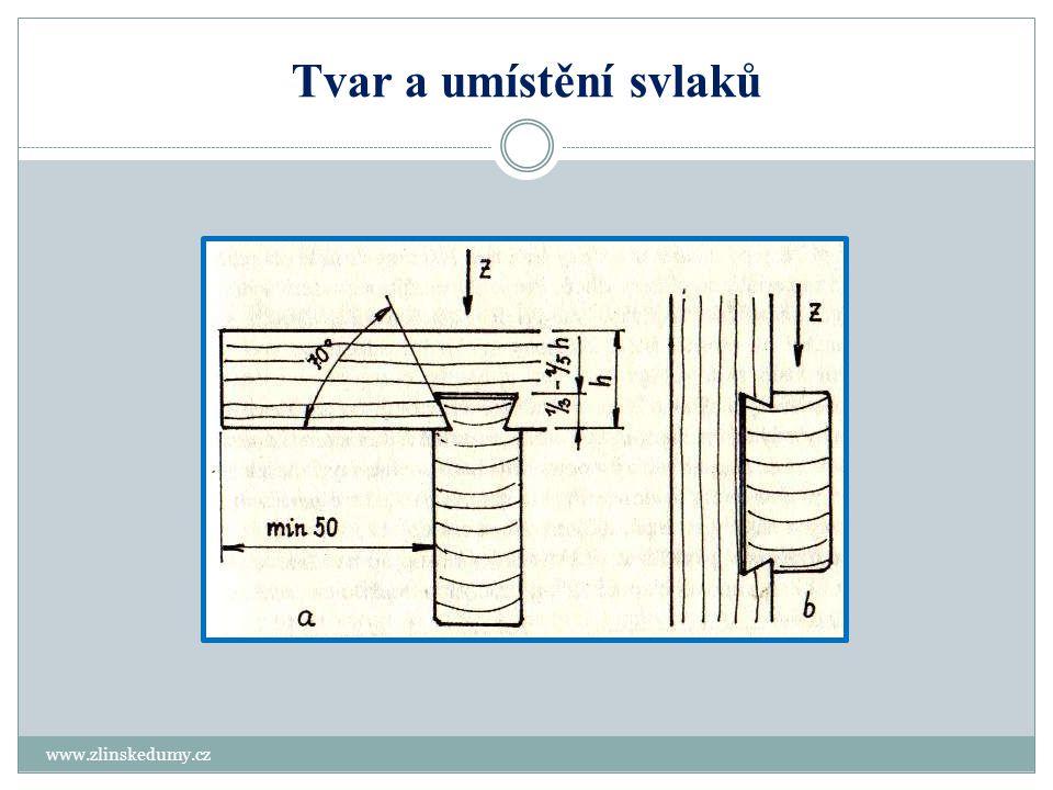 Tvar a umístění svlaků www.zlinskedumy.cz