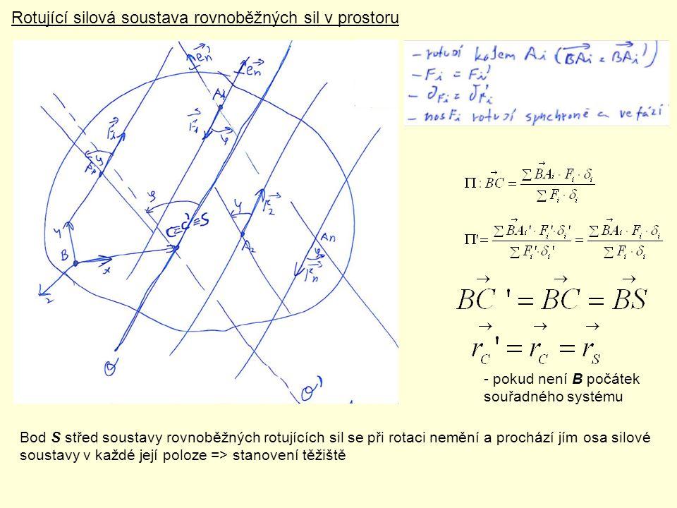 Rotující silová soustava rovnoběžných sil v prostoru - pokud není B počátek souřadného systému Bod S střed soustavy rovnoběžných rotujících sil se při