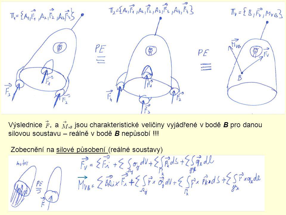 Výslednice a jsou charakteristické veličiny vyjádřené v bodě B pro danou silovou soustavu – reálně v bodě B nepůsobí !!! Zobecnění na silové působení