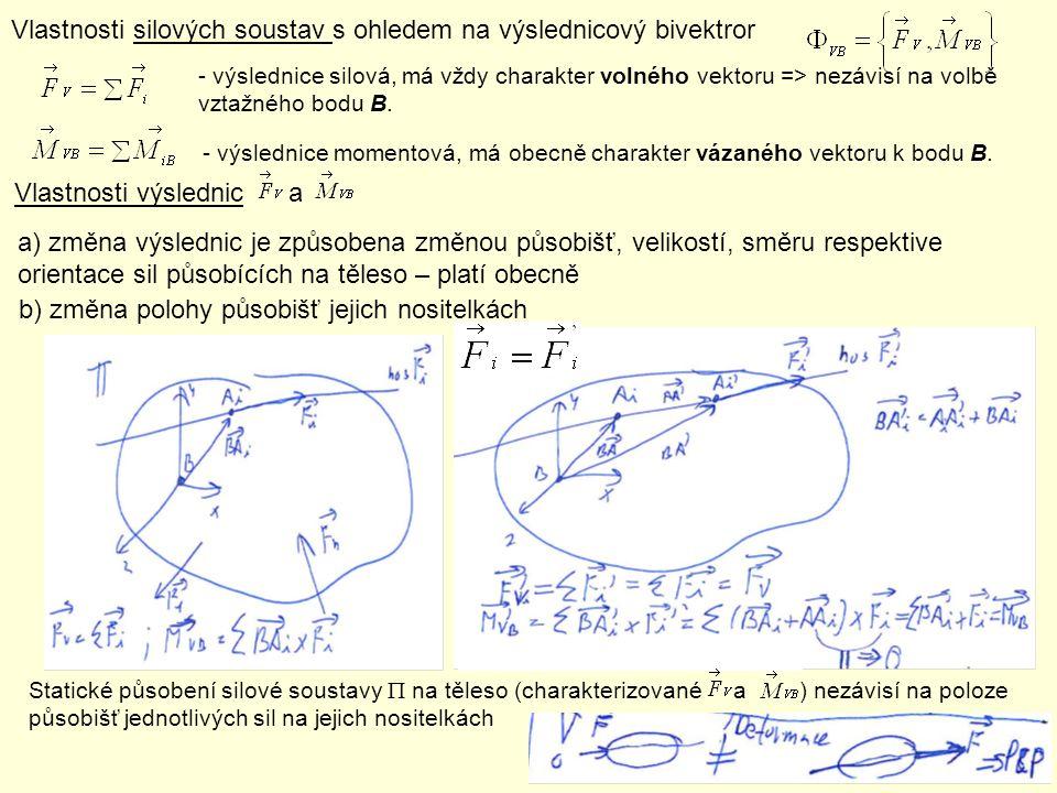 Vlastnosti silových soustav s ohledem na výslednicový bivektror - výslednice silová, má vždy charakter volného vektoru => nezávisí na volbě vztažného