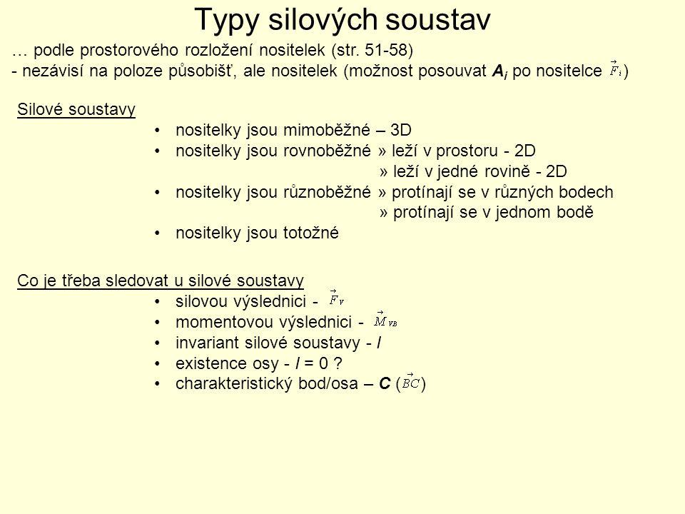 Typy silových soustav … podle prostorového rozložení nositelek (str. 51-58) - nezávisí na poloze působišť, ale nositelek (možnost posouvat A i po nosi