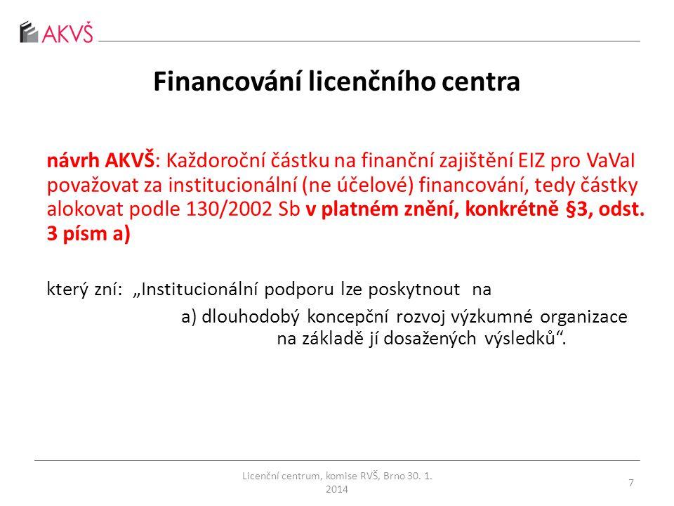 Financování licenčního centra návrh AKVŠ: Každoroční částku na finanční zajištění EIZ pro VaVaI považovat za institucionální (ne účelové) financování, tedy částky alokovat podle 130/2002 Sb v platném znění, konkrétně §3, odst.