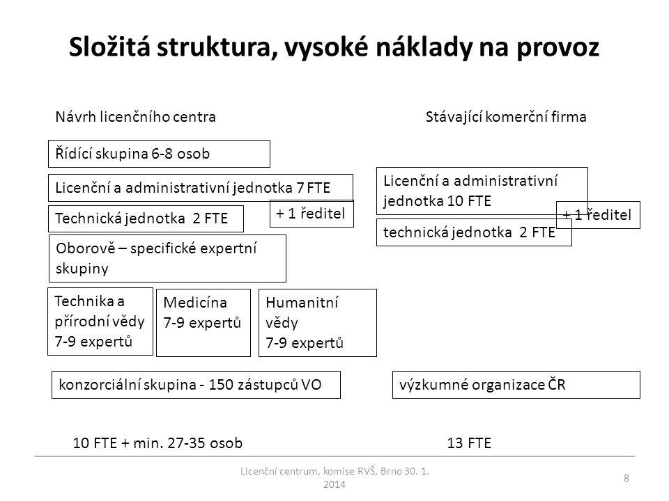 Složitá struktura, vysoké náklady na provoz Licenční centrum, komise RVŠ, Brno 30.