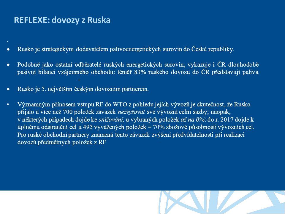 REFLEXE: dovozy z Ruska.