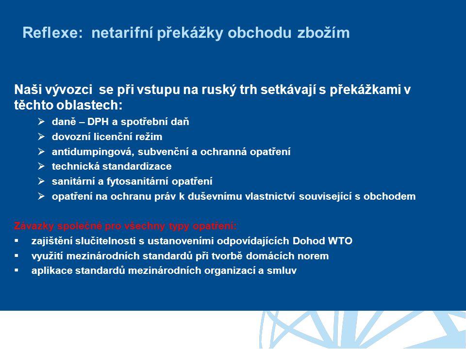 Reflexe: netarifní překážky obchodu zbožím Naši vývozci se při vstupu na ruský trh setkávají s překážkami v těchto oblastech:  daně – DPH a spotřební daň  dovozní licenční režim  antidumpingová, subvenční a ochranná opatření  technická standardizace  sanitární a fytosanitární opatření  opatření na ochranu práv k duševnímu vlastnictví související s obchodem Závazky společné pro všechny typy opatření:  zajištění slučitelnosti s ustanoveními odpovídajících Dohod WTO  využití mezinárodních standardů při tvorbě domácích norem  aplikace standardů mezinárodních organizací a smluv