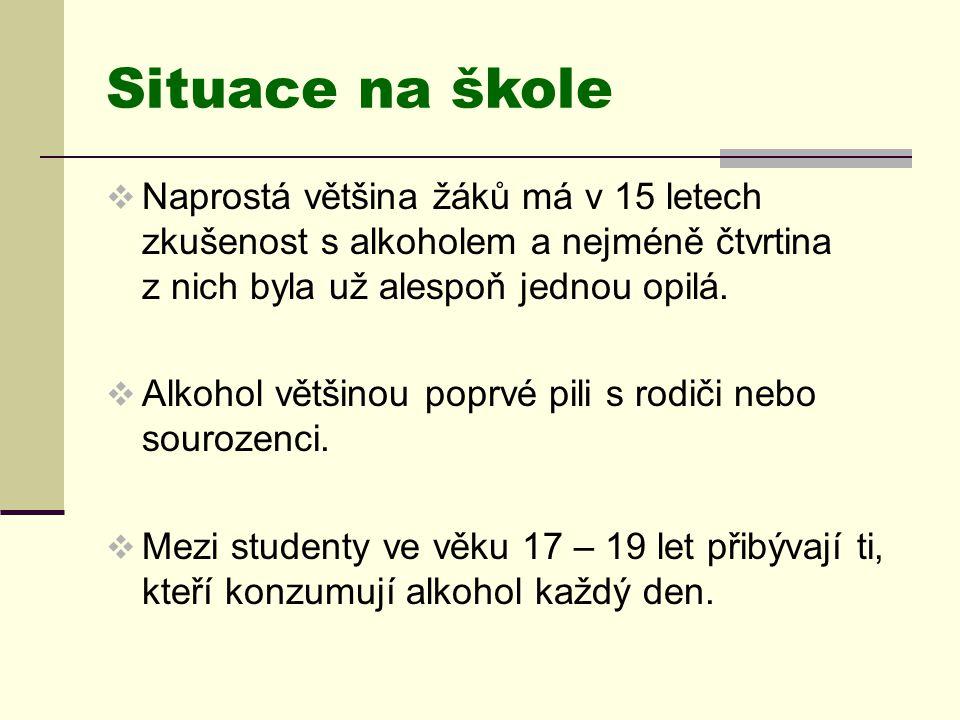 Situace na škole  Naprostá většina žáků má v 15 letech zkušenost s alkoholem a nejméně čtvrtina z nich byla už alespoň jednou opilá.  Alkohol většin