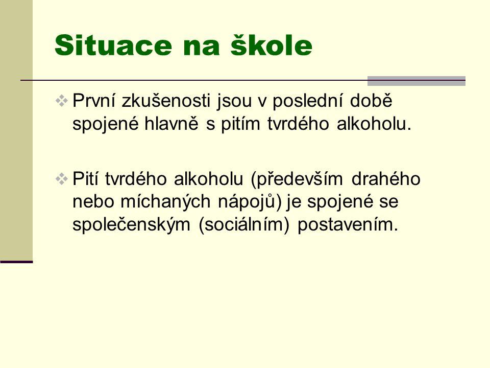 Situace na škole  První zkušenosti jsou v poslední době spojené hlavně s pitím tvrdého alkoholu.  Pití tvrdého alkoholu (především drahého nebo mích