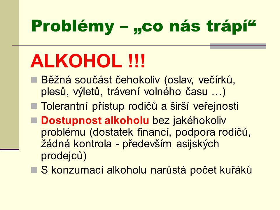 """Problémy – """"co nás trápí"""" ALKOHOL !!!  Běžná součást čehokoliv (oslav, večírků, plesů, výletů, trávení volného času …)  Tolerantní přístup rodičů a"""