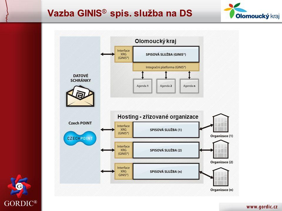 Vazba GINIS ® spis. služba na DS Olomoucký kraj Hosting - zřizované organizace