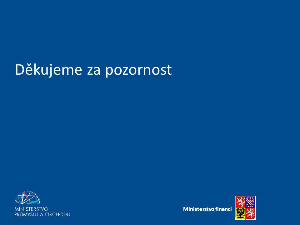Martin Kuba, ministr průmyslu a obchodu Miroslav Kalousek, ministr financí Razantní opatření proti daňovým únikům na trhu s pohonnými hmotami 99 Ministerstvo financí Děkujeme za pozornost
