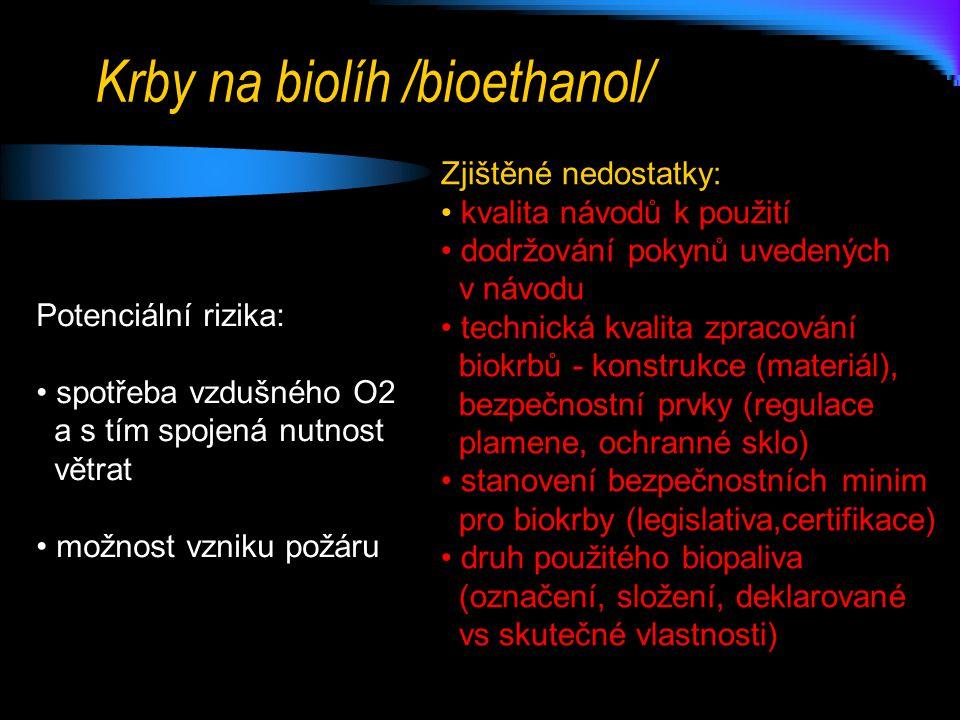 Krby na biolíh /bioethanol/ Potenciální rizika: • spotřeba vzdušného O2 a s tím spojená nutnost a s tím spojená nutnost větrat větrat • možnost vzniku