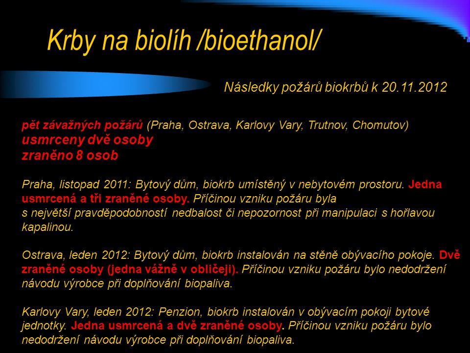 Krby na biolíh /bioethanol/ Následky požárů biokrbů k 20.11.2012 pět závažných požárů (Praha, Ostrava, Karlovy Vary, Trutnov, Chomutov) usmrceny dvě osoby zraněno 8 osob Trutnov, září 2012: byt, biokrb instalován v obývacím pokoji bytové jednotky.