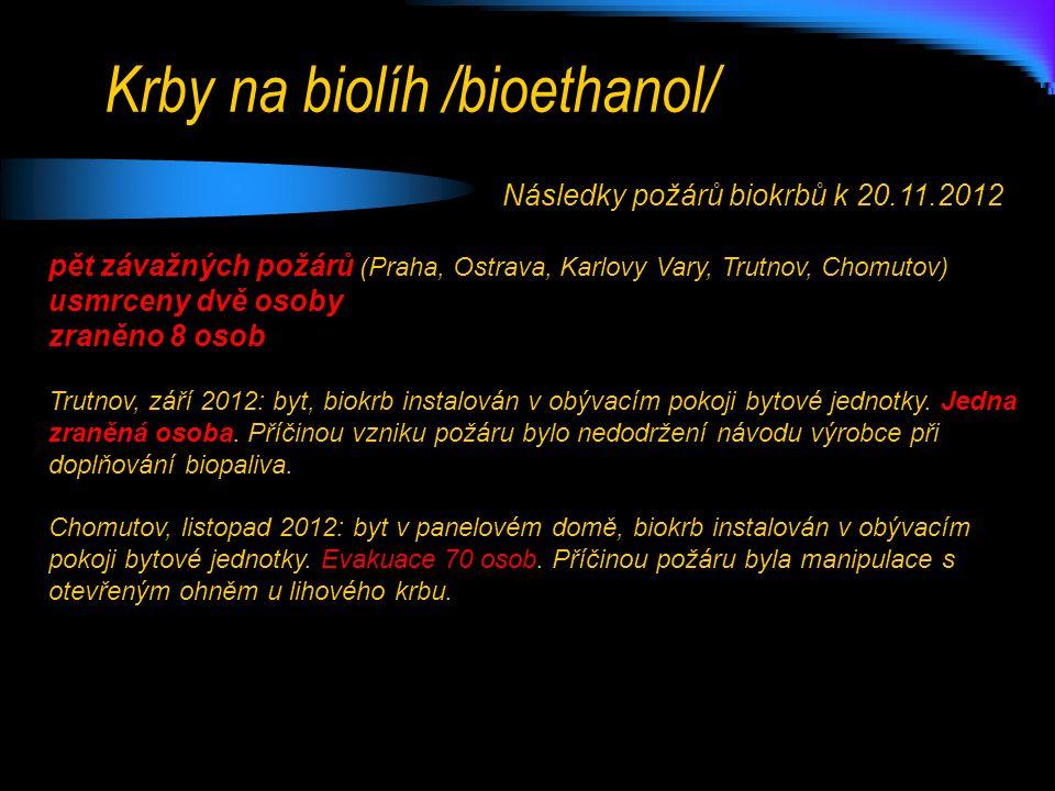 Krby na biolíh /bioethanol/ Vyšetřovací pokus 1