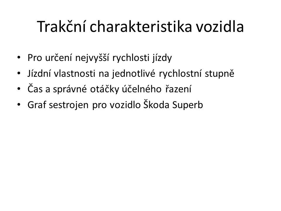 Trakční charakteristika vozidla • Pro určení nejvyšší rychlosti jízdy • Jízdní vlastnosti na jednotlivé rychlostní stupně • Čas a správné otáčky účelného řazení • Graf sestrojen pro vozidlo Škoda Superb
