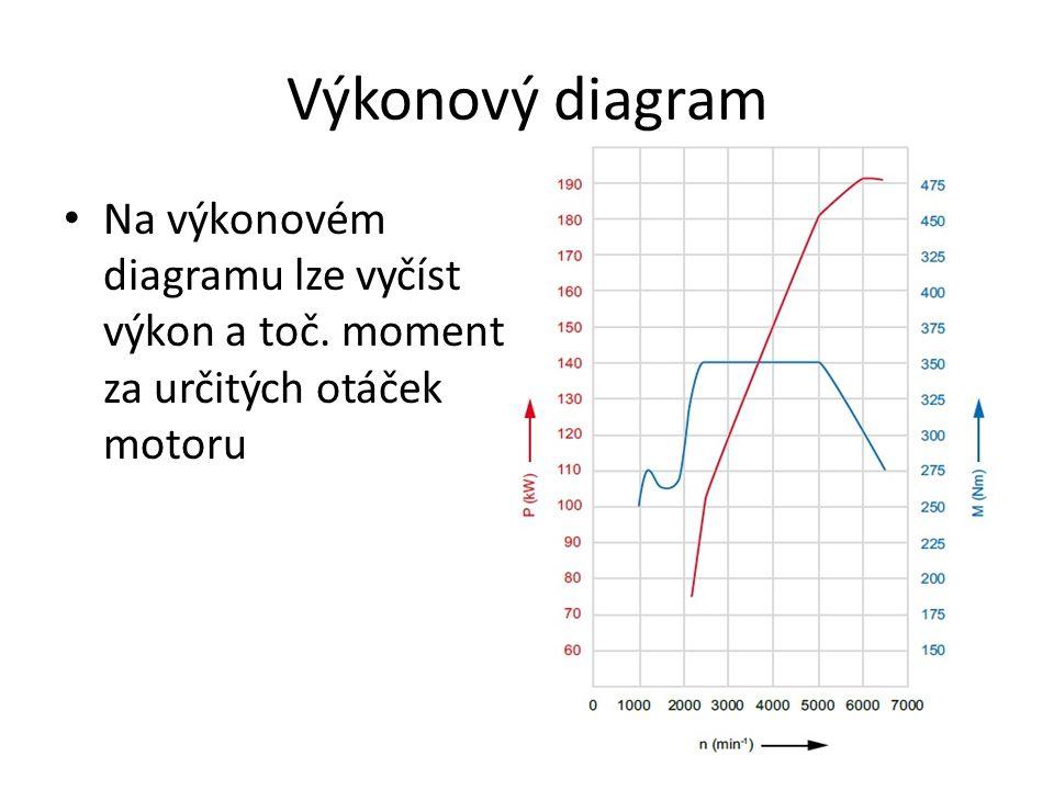 Výkonový diagram • Na výkonovém diagramu lze vyčíst výkon a toč. moment za určitých otáček motoru