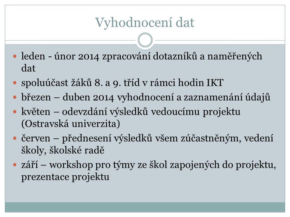 Vyhodnocení dat  leden - únor 2014 zpracování dotazníků a naměřených dat  spoluúčast žáků 8.