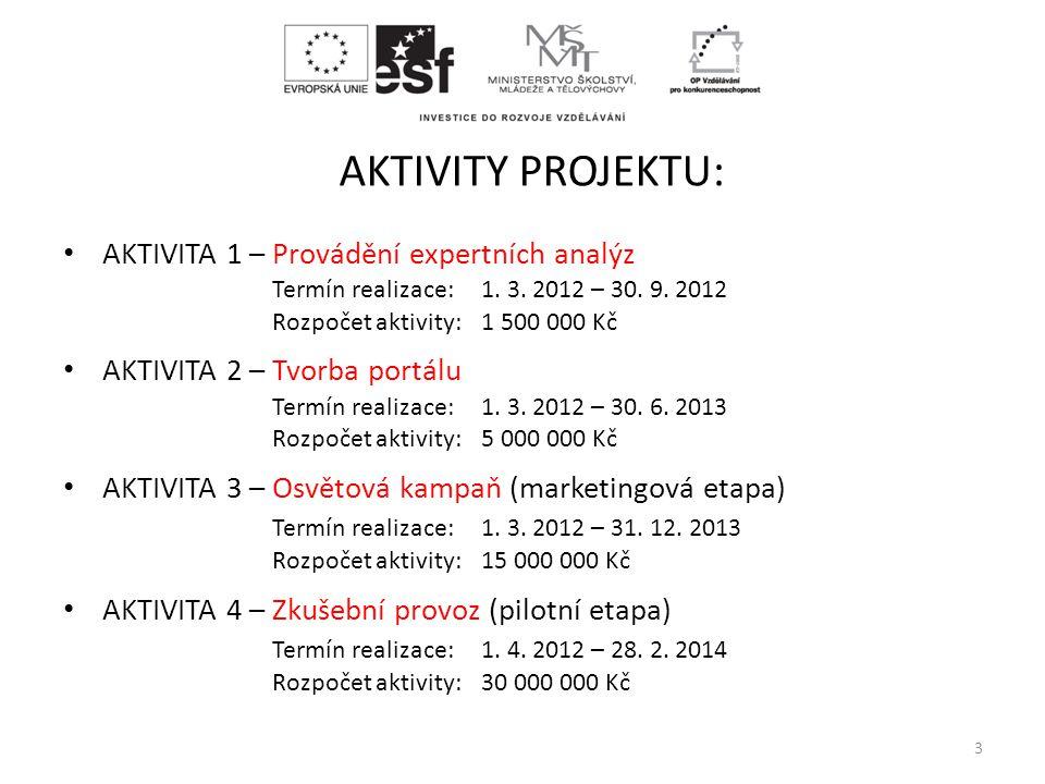 AKTIVITY PROJEKTU: • AKTIVITA 1 – Provádění expertních analýz Termín realizace: 1. 3. 2012 – 30. 9. 2012 Rozpočet aktivity: 1 500 000 Kč • AKTIVITA 2