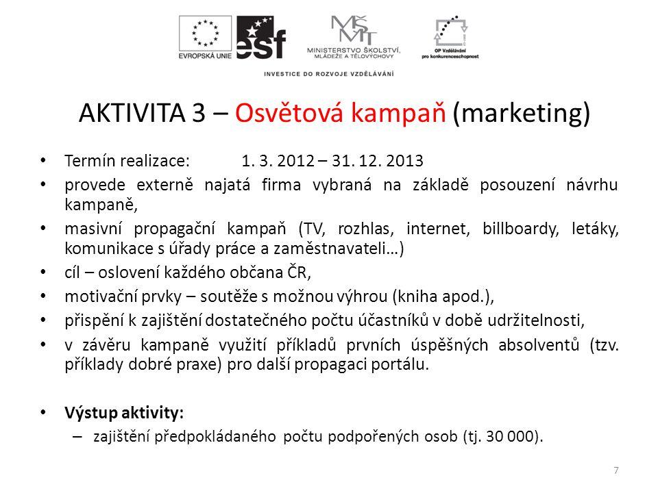 AKTIVITA 3 – Osvětová kampaň (marketing) • Termín realizace: 1. 3. 2012 – 31. 12. 2013 • provede externě najatá firma vybraná na základě posouzení náv
