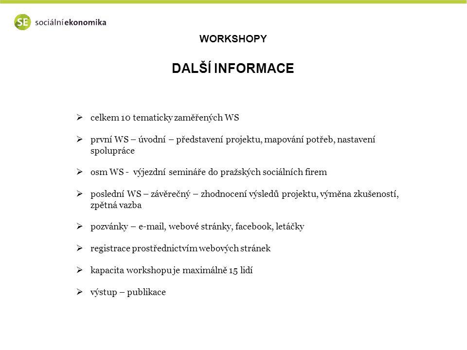 WORKSHOPY DALŠÍ INFORMACE  celkem 10 tematicky zaměřených WS  první WS – úvodní – představení projektu, mapování potřeb, nastavení spolupráce  osm WS - výjezdní semináře do pražských sociálních firem  poslední WS – závěrečný – zhodnocení výsledů projektu, výměna zkušeností, zpětná vazba  pozvánky – e-mail, webové stránky, facebook, letáčky  registrace prostřednictvím webových stránek  kapacita workshopu je maximálně 15 lidí  výstup – publikace