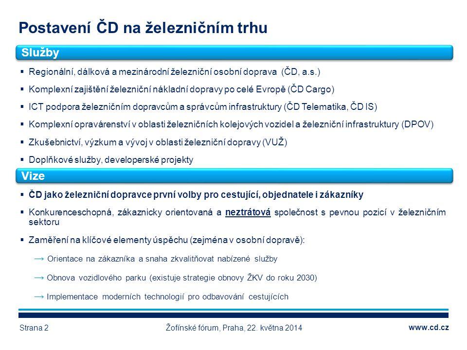 www.cd.cz Na čem se pracuje, resp.co chystají ČD v nejbližší době Žofínské fórum, Praha, 22.
