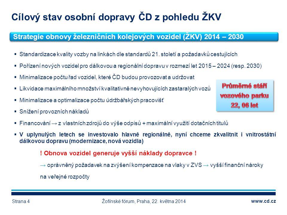 www.cd.cz Cílový stav osobní dopravy ČD z pohledu ŽKV Žofínské fórum, Praha, 22. května 2014Strana 4  Standardizace kvality vozby na linkách dle stan