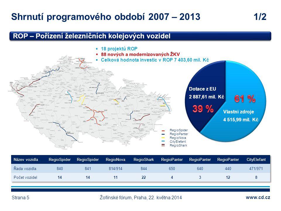 www.cd.cz Žofínské fórum, Praha, 22. května 2014Strana 5 ROP – Pořízení železničních kolejových vozidel Vlastní zdroje 4 515,99 mil. Kč Dotace z EU 2
