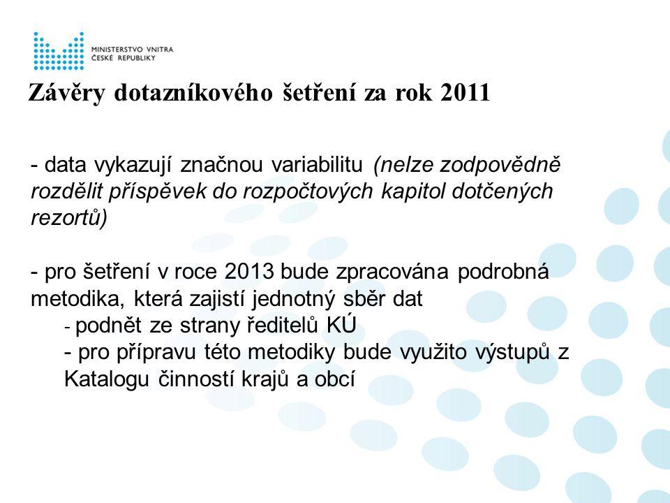Závěry dotazníkového šetření za rok 2011 - data vykazují značnou variabilitu (nelze zodpovědně rozdělit příspěvek do rozpočtových kapitol dotčených re