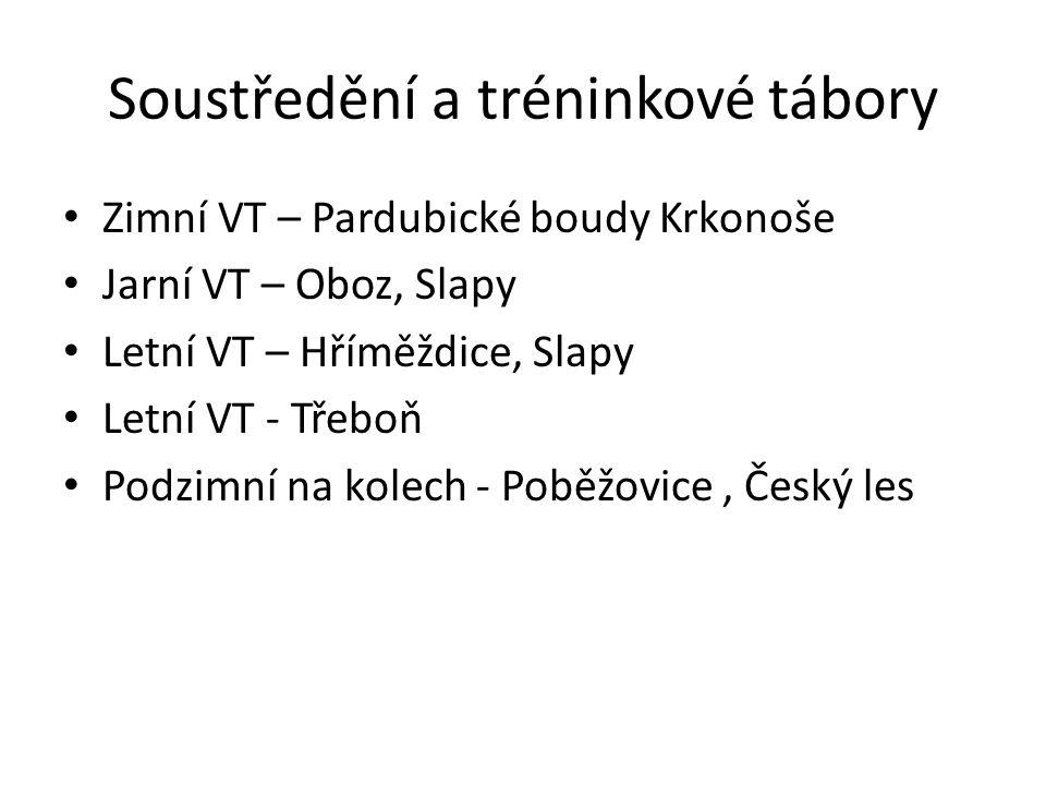 Soustředění a tréninkové tábory • Zimní VT – Pardubické boudy Krkonoše • Jarní VT – Oboz, Slapy • Letní VT – Hříměždice, Slapy • Letní VT - Třeboň • P