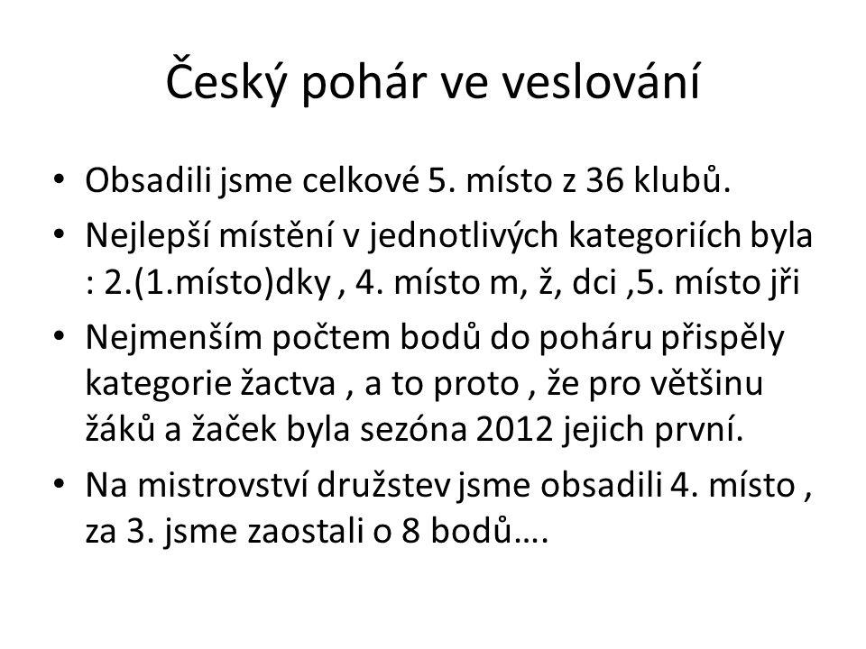 Český pohár ve veslování • Obsadili jsme celkové 5. místo z 36 klubů. • Nejlepší místění v jednotlivých kategoriích byla : 2.(1.místo)dky, 4. místo m,
