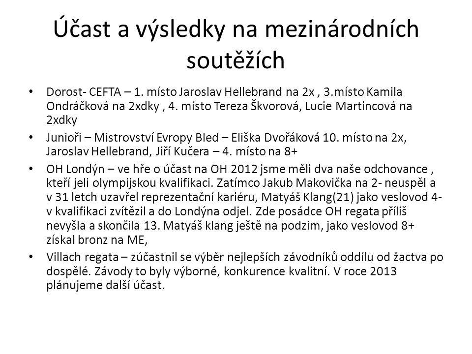 Účast a výsledky na mezinárodních soutěžích • Dorost- CEFTA – 1. místo Jaroslav Hellebrand na 2x, 3.místo Kamila Ondráčková na 2xdky, 4. místo Tereza