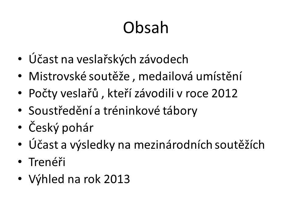Obsah • Účast na veslařských závodech • Mistrovské soutěže, medailová umístění • Počty veslařů, kteří závodili v roce 2012 • Soustředění a tréninkové
