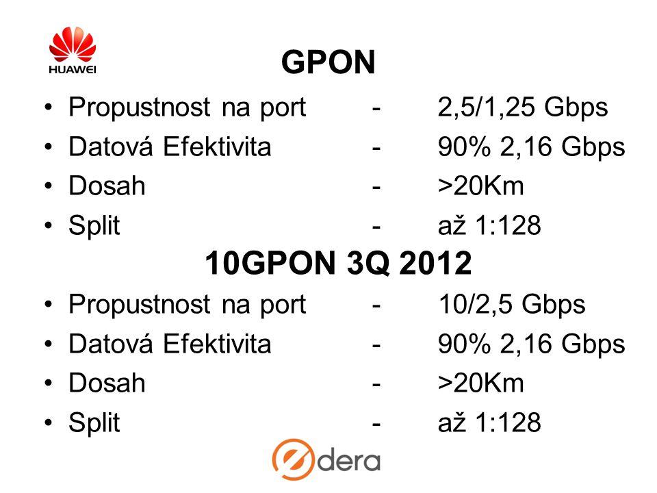 GPON •Propustnost na port-2,5/1,25 Gbps •Datová Efektivita -90% 2,16 Gbps •Dosah ->20Km •Split- až 1:128 •Propustnost na port-10/2,5 Gbps •Datová Efek