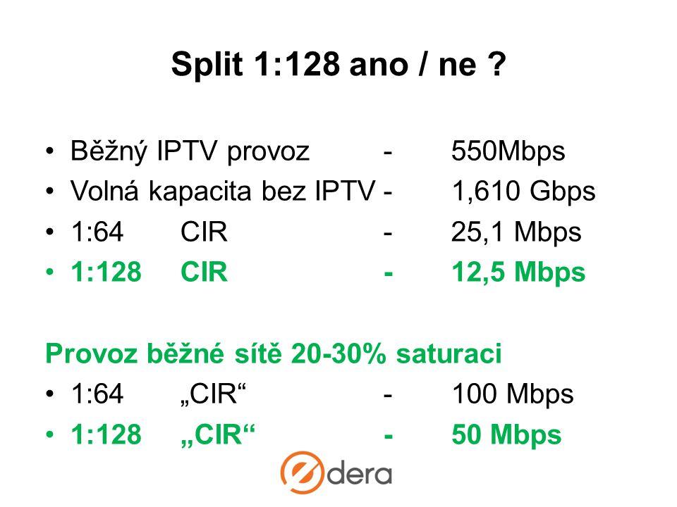 Split 1:128 ano / ne ? •Běžný IPTV provoz -550Mbps •Volná kapacita bez IPTV-1,610 Gbps •1:64 CIR-25,1 Mbps •1:128CIR-12,5 Mbps Provoz běžné sítě 20-30