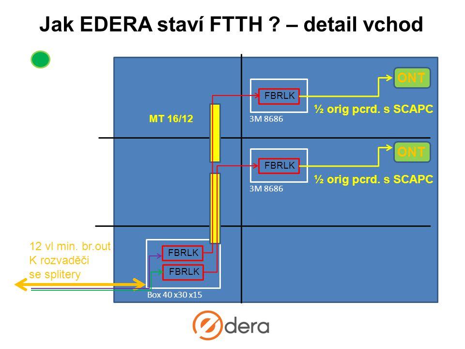 Jak EDERA staví FTTH ? – detail vchod 12 vl min. br.out K rozvaděči se splitery Box 40 x30 x15 FBRLK 3M 8686 FBRLK 3M 8686 MT 16/12 ONT ½ orig pcrd. s